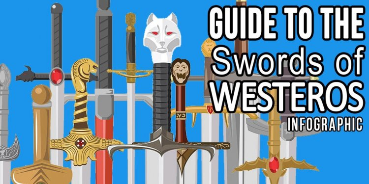 Valyrian steel swords of Westeros